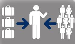 Assistência Passageiros e bagagem