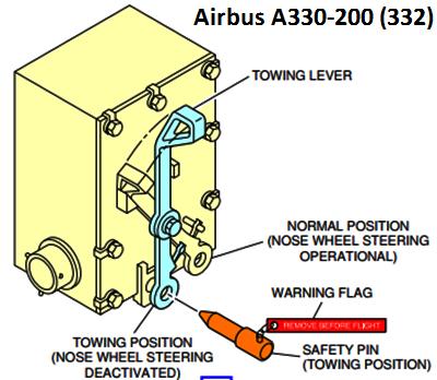 A330 Safety pin - posição para reboque
