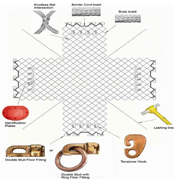 Rede de paleta e acessórios para amarração