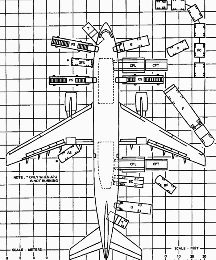 A300_600 Equipamento de Terra