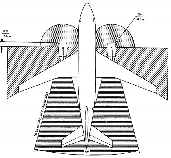 A300 areas perigo dos motores