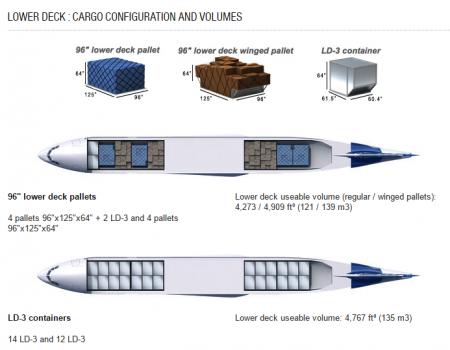 A330 porão lower deck