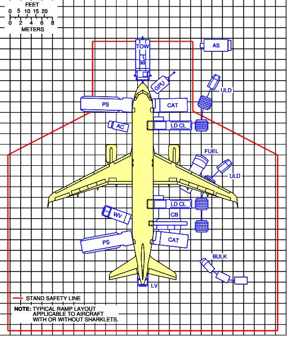 A320-200 Contentorizado