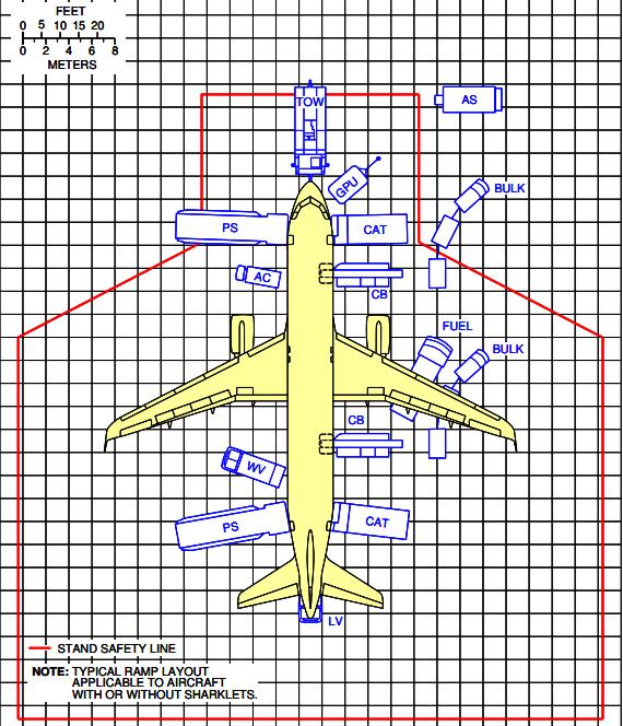 A320-200 com carregamento/descarregamento a granel