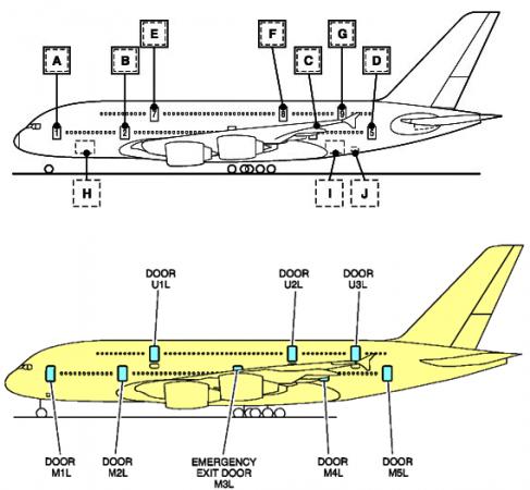 Airbus A380 portas acesso Pax/Crew