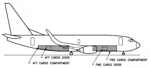 Porões Boeing B737-700 winglets