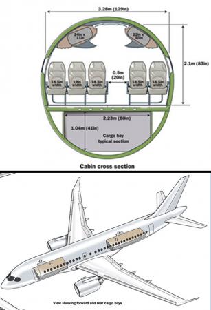 Cseries cabine e porões