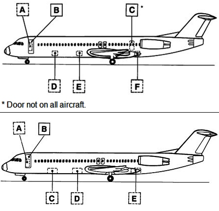 Fokker 100 portas de acesso à aeronave