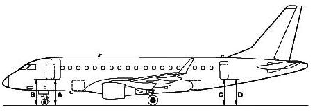 Embraer E170 portas de acesso à aeronave