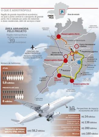Belo Horizonte cidade aeroportuária