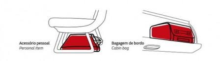 Bagagem de bordo